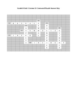 Expeditionary Learning Grade 8 Unit 1 Lesson 11 Crossword Puzzle
