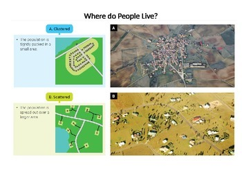 Grade 8 Unit 2 Where do People Live?