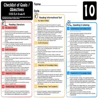 Grade 9-10 ELA Portfolio Checklists ~ CCSS Overview & Checklists