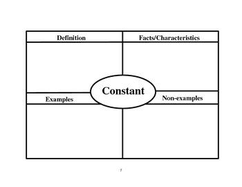 High School Math Common Core Vocabulary Secondary Math II/Alg II Student Edition