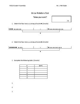 Grade 9 Linear Relations Test