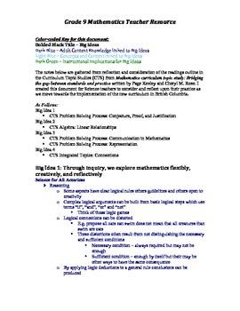 Grade 9 Mathematics Teacher Resource