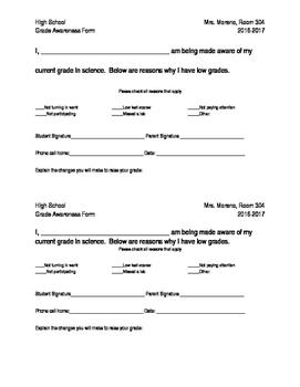 Grade Awareness Form