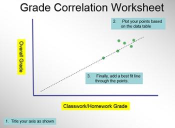Grade Correlation Worksheet Full Lesson