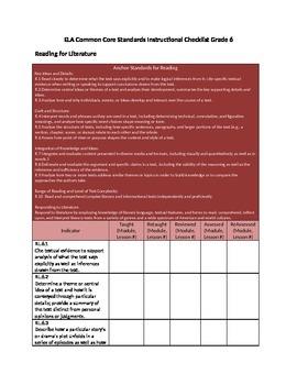 Grade 6 ELA Common Core Standards Instructional Checklist