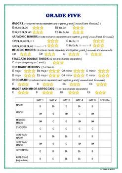 Grade Five Piano Scale Practice Planner AMEB