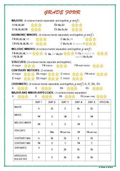 Grade Four Piano Scale Practice Planner AMEB