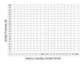 Grade Graph