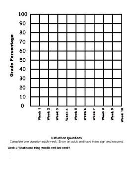 Grade Graph and Reflection