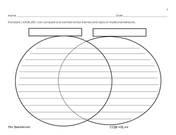 4th Grade Graphic Organizers for Traditional Literature Compare and Contrast