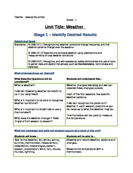 Grade K 2 Unit Plan On Weather Understanding By Design Template
