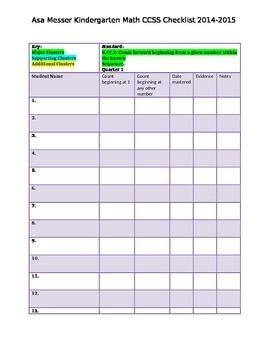 Grade K CCSS Math Checklist