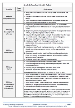 Grade K: Teacher/Student Friendly Common Core/PARCC Aligned Rubrics