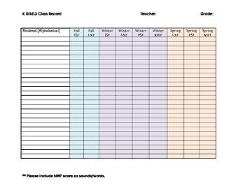 Grade K DIBELS Record Sheet