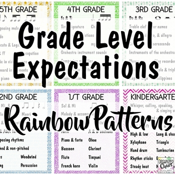 Grade Level Expectations: Rainbow Patterns Music Room Decor