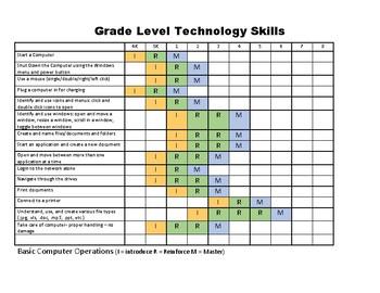 Grade Level Technology Skills