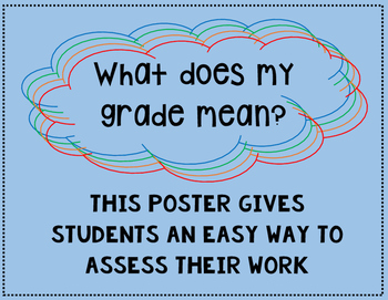Grade Meaning Poster