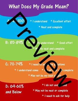 Grade Poster - Grading - Grade Meaning