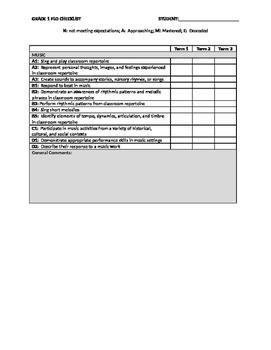 Grade One Music PLO checklist