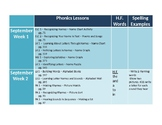 Grade One Fountas and Pinnell Phonics Word Study Program Schedule