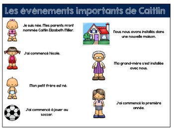 Grade One Ontario Social Studies French