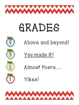 Grade Poster
