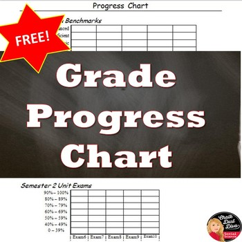 Student Grade Progress & Analysis Chart Tracker