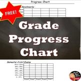 Student Grade Progress & Analysis Chart Tracker (Editable)