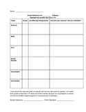 Grade Reflection Document