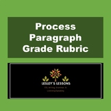 Process Paragraph Grade Rubric
