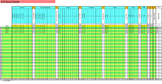Grade Sheet: A = 93% - 100% Scale