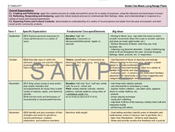Grade TWO Music Long Range Plans (Ontario Curriculum Based) Primary