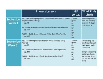 Grade Two Fountas and Pinnell Phonics Word Study Program Schedule