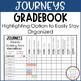 Gradebook: Journeys 3rd Grade