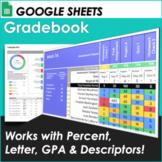 Gradebook for Google Drive: Google Sheets Grades and Data