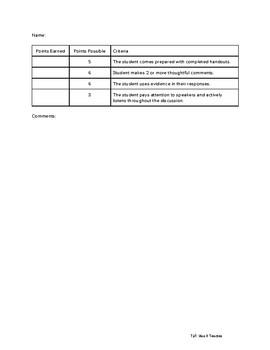 Graded Discussion Rubric