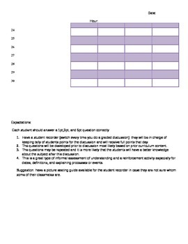 Graded Discussion Template