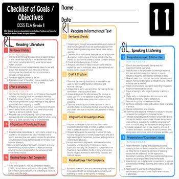 Grades 11-12 ELA Portfolio Checklists ~ CCSS Overview
