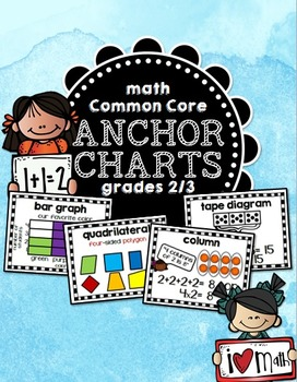 Grades 2-3 Common Core Math Word Wall Anchor Charts/Posters