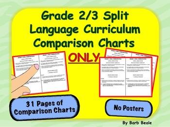 Grades 2 & 3 Split Language Curriculum Comparison Charts ONLY