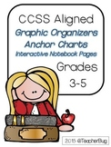 Grades 3-5 CCSS Aligned RL Comprehension Set and Interacti
