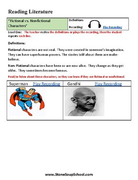 Grades 3 - 5  Compare and Contrast Characters (F vs NF) Students w/ ADD/ADHD