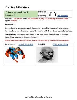 Gr 3-5 Fiction vs Nonfiction for Hard of Hearing: Ghandi vs Obama vs Superman