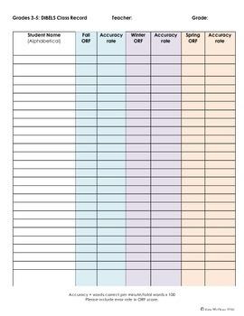 Grades 3-5 DIBEL Record Sheet