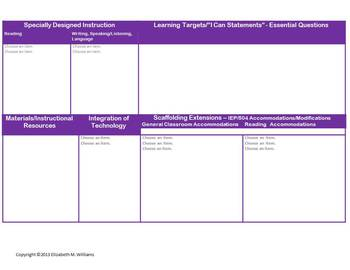 Grades 3-5 ELA AND Grades 4-5 Math Special Ed Interactive Lesson Plan Templates