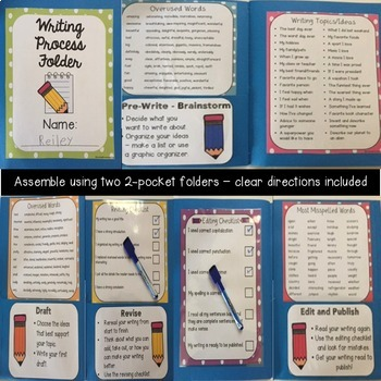 The Writing Process Folder EDITABLE - Upper Elementary Grades 3 4 5 6