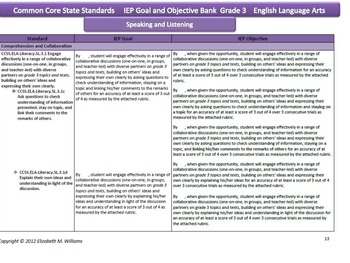 Grades 3 and 4 CCSS Aligned IEP Goal and Objective Bank