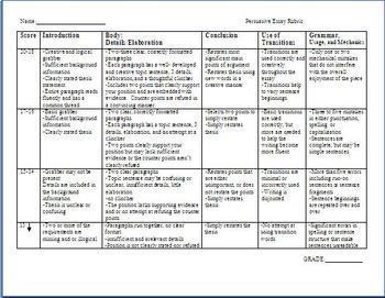 Writing Rubrics for Enlish- 5 Paragraph Essays