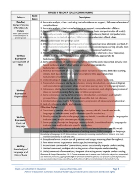 Grades 6-12: Bundled Teacher/Student Friendly Common Core Writing Rubrics