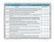 Grades 6, 7, 8 Math Common Core Checklist Multiple Grades